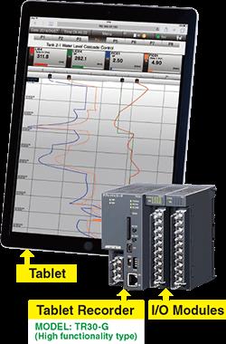Tablet Recorder