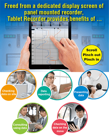 Freed from a dedicated display screen of panel mounted recorder, Tablet Recorder provides benefits of ...